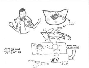 Cat V2