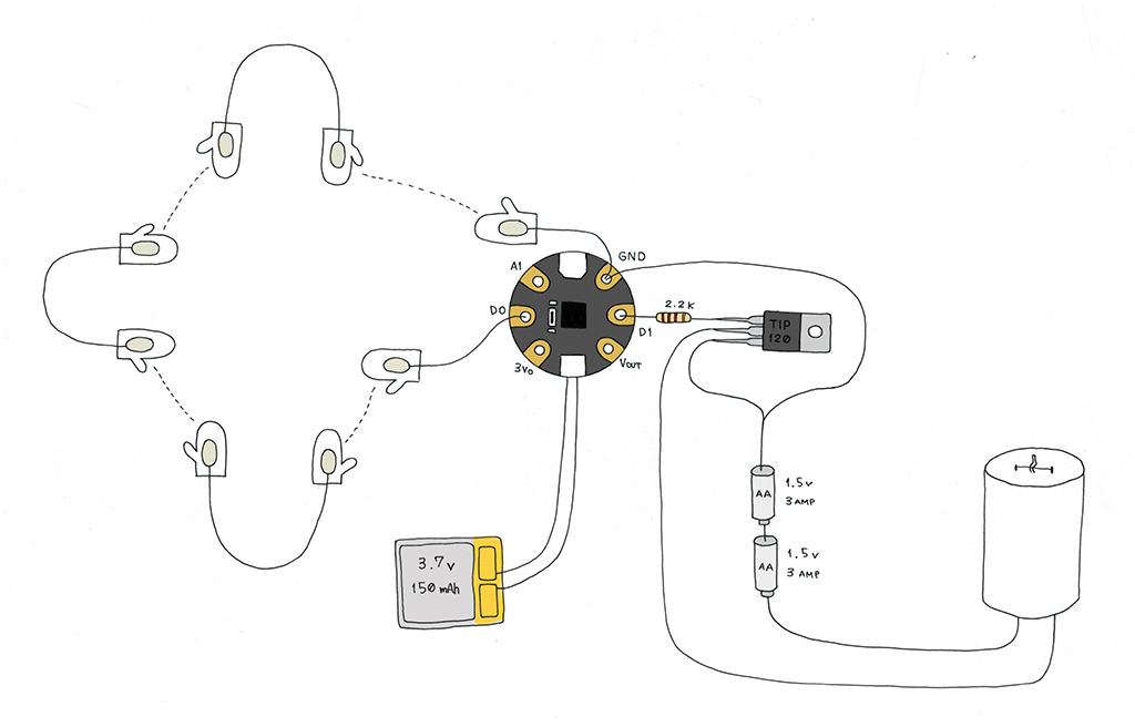 magnetic sensor alarm