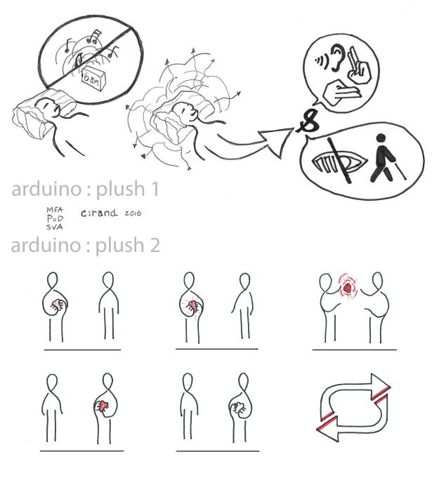 arduinoplush1-2