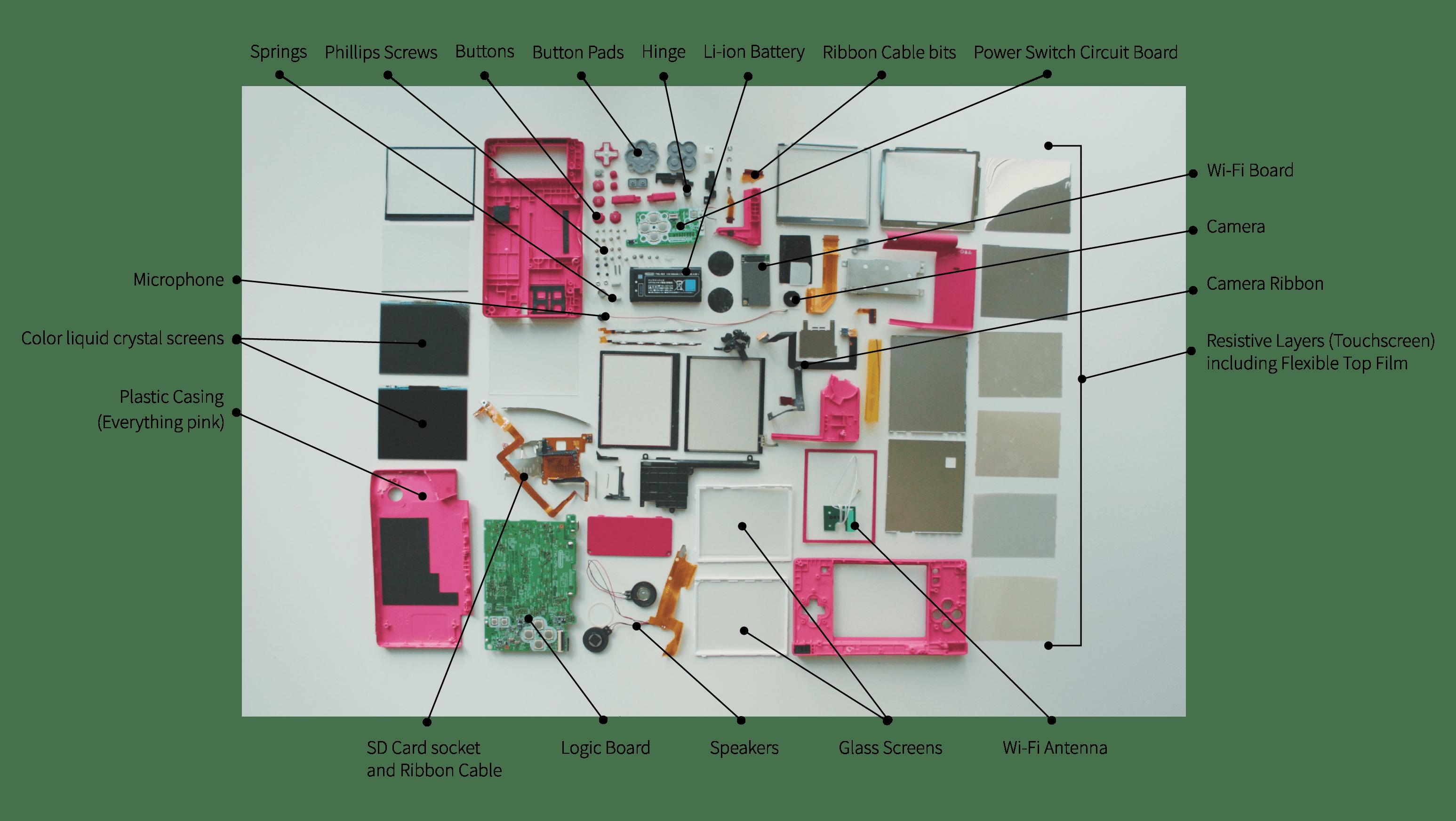 Nintendo 3ds Circuit Diagram Electric Games Dsi Teardown Making Studio Rh Makingstudio Blog Wii