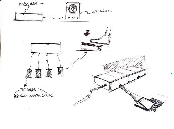 finished projects  u2013 page 2  u2013 making studio